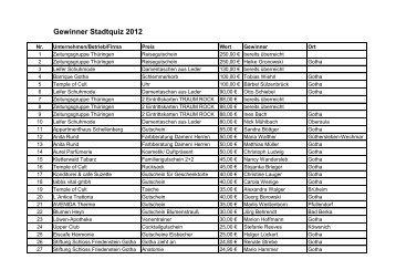 Gewinner Stadtquiz 2012 - Das Gothardusfest