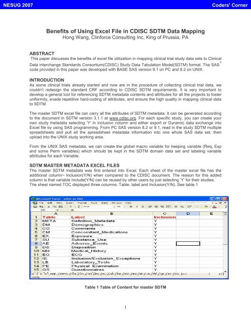 Benefits of Using Excel File in CDISC SDTM Data Mapping - NESUG on