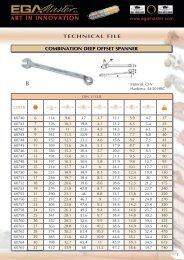 technical file combination deep offset spanner - Ega Master