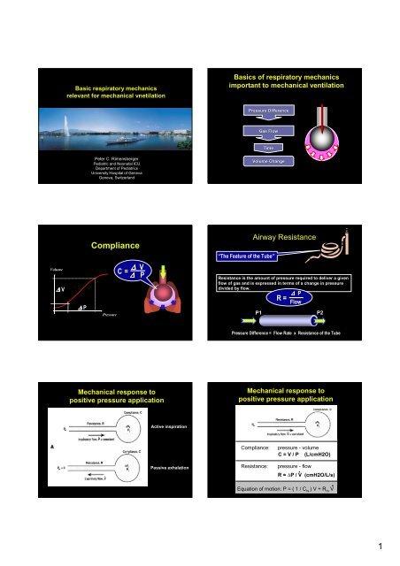 1) Basics on mechanical ventilation pdf - Vula