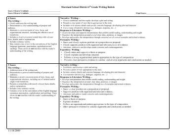 poetry research paper rubric Poetry writing rubric:  you can get an idea of how well you do on any essay or research paper  connections in reading rubric can you tell i love rubrics.