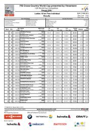 FIS Cross-Country World Cup presented by Viessmann - Davos Nordic