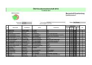 BUMS Mannschaft.pdf (84.57 KB) - Agility Arbeitsgruppe Steiermark