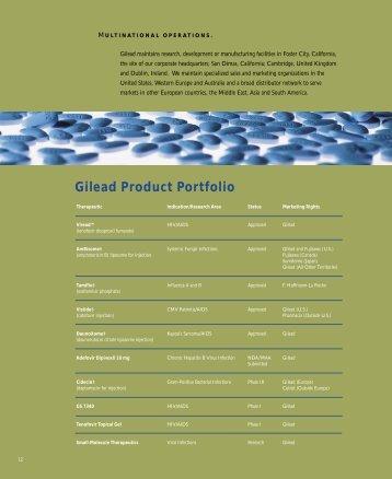Gilead Product Portfolio