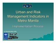 Urban and Risk Management Indicators in Metro Manila