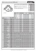 CENÍK 2010 - Duscholux - Page 6