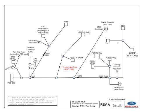 Wiring Diagram Fr Controls Pack
