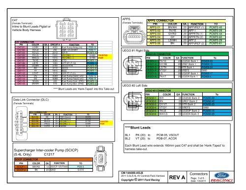PCM - 70 Way ( Term Pk Wiring Diagram on switch diagrams, lighting diagrams, pinout diagrams, engine diagrams, internet of things diagrams, series and parallel circuits diagrams, gmc fuse box diagrams, sincgars radio configurations diagrams, honda motorcycle repair diagrams, electrical diagrams, friendship bracelet diagrams, smart car diagrams, transformer diagrams, troubleshooting diagrams, led circuit diagrams, electronic circuit diagrams, battery diagrams, hvac diagrams, motor diagrams,