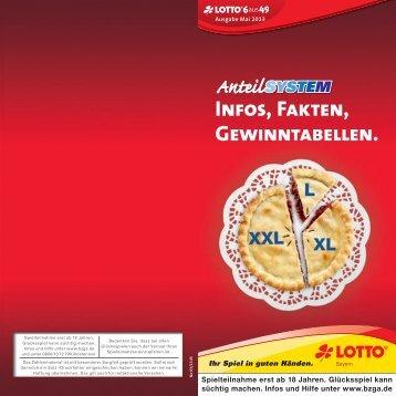 Anteilsystem 2013 - LOTTO Bayern