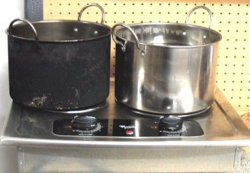 Heat Losses In A Cook Pot While Simmering