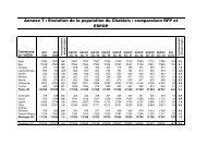 Evolution de la population du Chablais : comparaison RFP et ESPOP