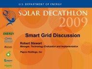 Smart Grid Discussion - Solar Decathlon