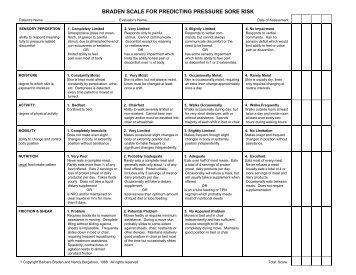 Braden Scale for Predi...