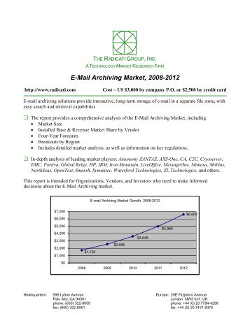 E-Mail Archiving Market, 2008-2012 - The Radicati Group, Inc.