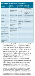 Terms of Business - Ulster Bank - Page 4
