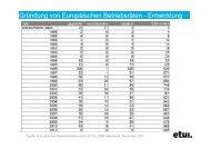 Gründung von Europäischen Betriebsräten - Entwicklung