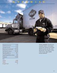 Overnite Transportation - Union Pacific