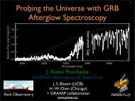 Probing the Universe with GRB Afterglow Spectroscopy