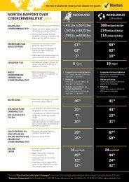 46% 41% 25% 7% 20% 44% 15% 31% 29% 15% 12% 44 ... - Norton