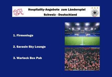hier - Basel United AG