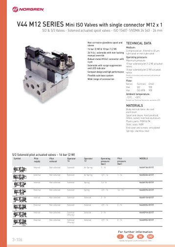 V44 M12 SERIES Mini ISO Valves with single connector M12 x 1
