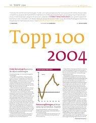 Topp 100 för år 2004 - Visita