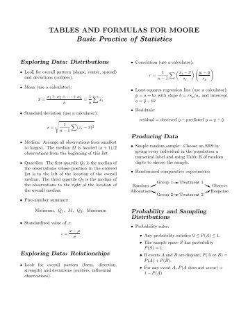 Basic Statistics Formulas