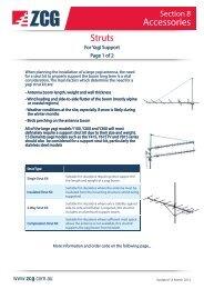 Yagi Strut Kits - ZCG Scalar