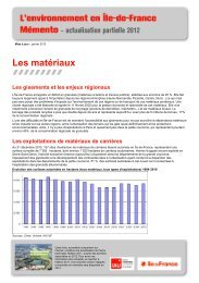 4. Les matériaux - IAU îdF