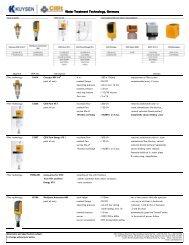 Kuysen Product List (PDF)