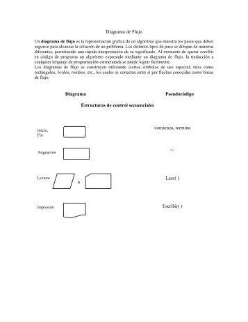 Ejercicios 01 diagramas de flujo y pseudocdigo diagramas de flujo ccuart Image collections