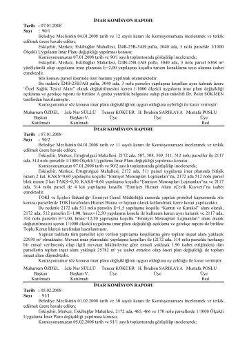 2008 Yılı İmar Komisyon Raporları - Tepebaşı Belediyesi