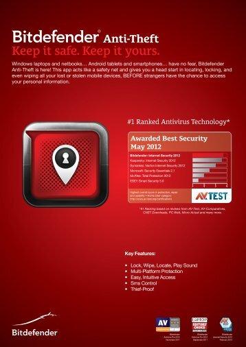 Anti-Theft - Bitdefender