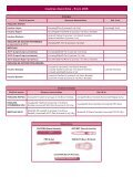 Guía rápida - Page 6