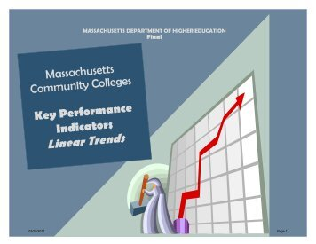 Linear Trends - Holyoke Community College