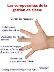 1-1.1-Les-composantes-de-la-gestion-de-classe