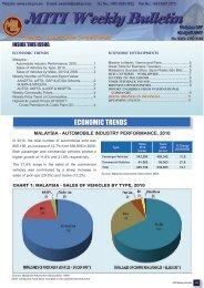 MITI Weekly Bulletin (Volume 137) - Ministry of International Trade ...