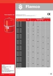18501488 DK Vaten PDF capac. - Flamco