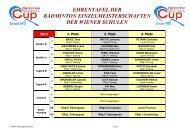Ehrentafel SchulEinzelMS13.pdf - AHS Zirkusgasse