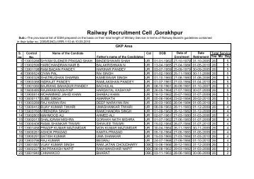 Railway Recruitment Cell ,Gorakhpur