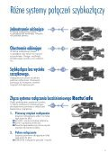 Katalog produktów - Motointegrator.pl - Page 5