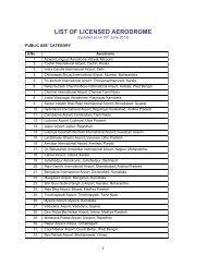 LIST OF LICENSED AERODROME