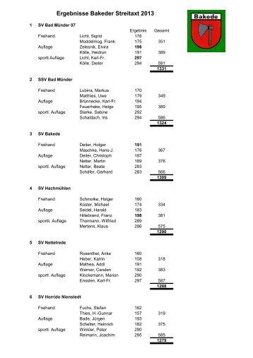 Ergebnisliste - SV Bakede