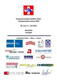 Resultate Schweizermeisterschaften Rudern 2012