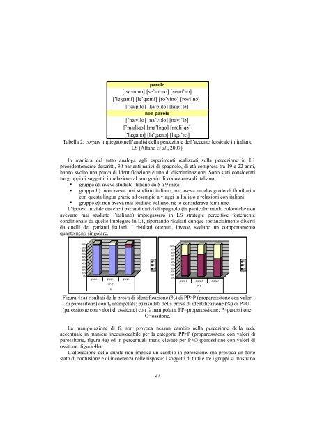 Sulla realtà acustica dell'acento lessicale in italiano ed in spagnolo