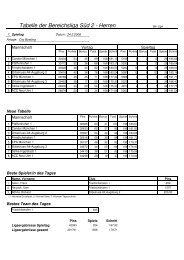 Tabelle der Bereichsliga Süd 2 - Herren