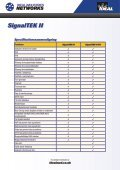 SignalTEK II - Ideal Industries - Page 5
