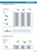 Fibra Optica CATALOGO - J-TEC - Page 3