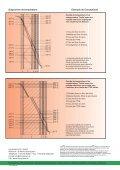 Compensateurs en Textile - Page 6