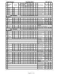 Cadre Position November 2012 Dt : 30-11-12